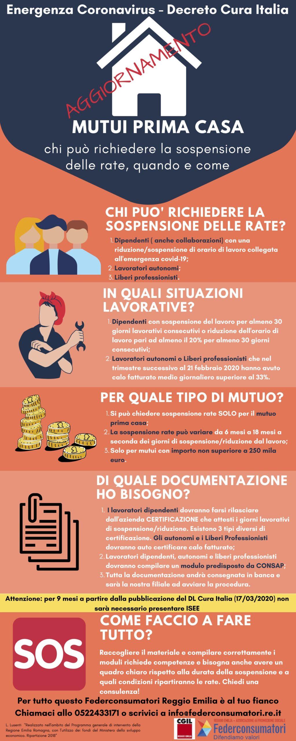 Servizi Sicurezza Italia Poviglio mutui prima casa:quando e come richiedere la sospensione